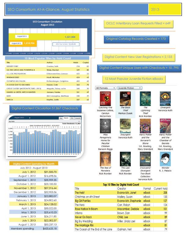 August-2013-Consortium-Stat