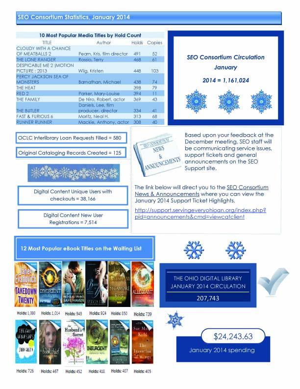 January 2014 Consortium Stats