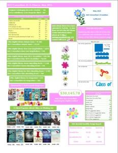 May-2015-consortium-stats