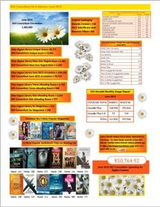 June-2015-consortium-stats