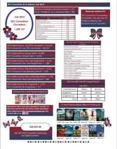 July-2015-consortium-stats